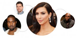 10 Celebrities Who Have Been Married Multiple Times