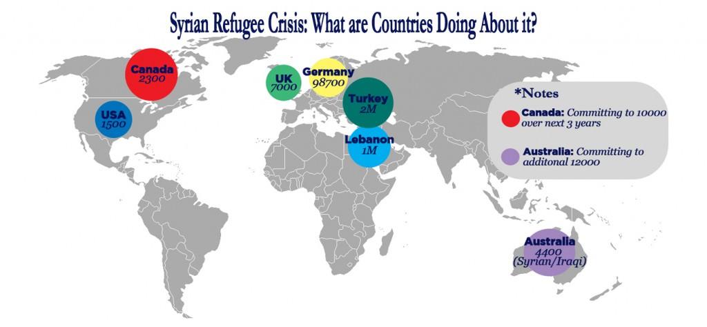 Courtesy of globalelectioninsights.ca
