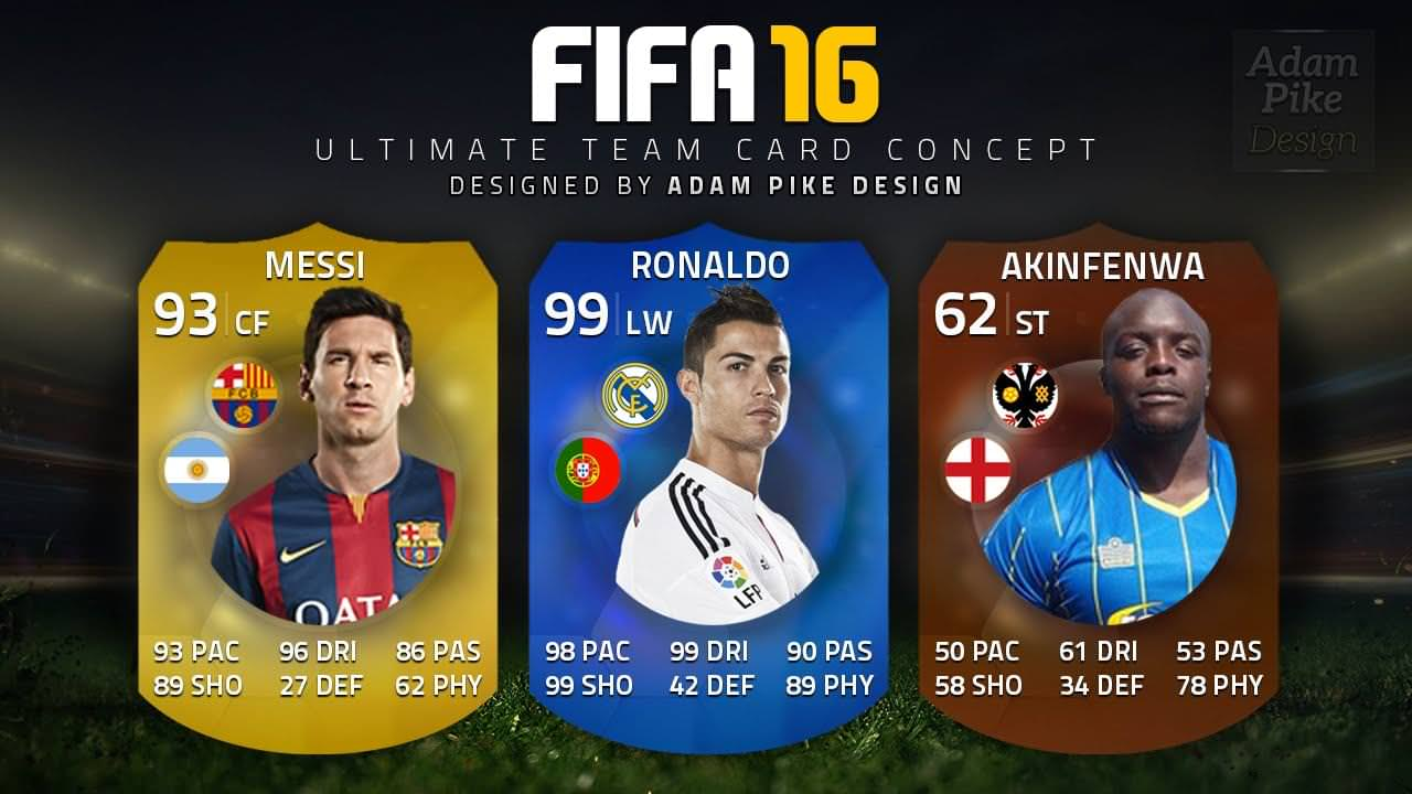 The Top 10 Best Players For Ultimate Team on FIFA 16